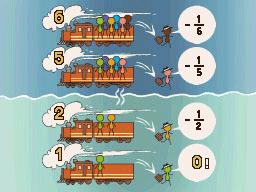 Professeur Layton et la Boite de Pandore : Solution énigme 19 : Voyage en train